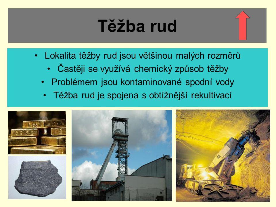 Těžba rud Lokalita těžby rud jsou většinou malých rozměrů