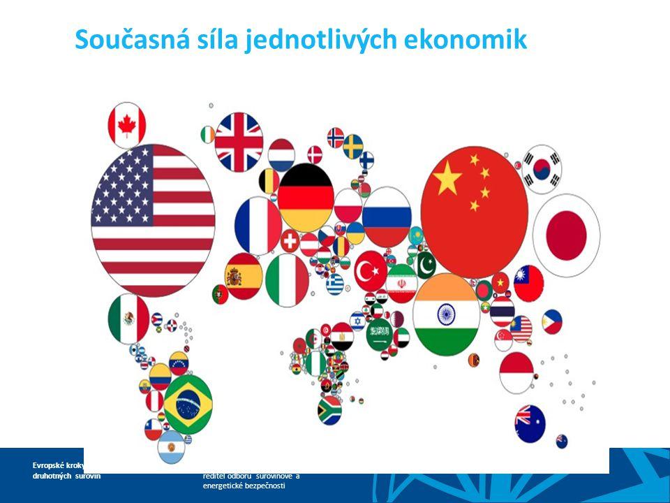 Současná síla jednotlivých ekonomik