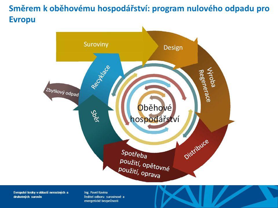 Směrem k oběhovému hospodářství: program nulového odpadu pro Evropu