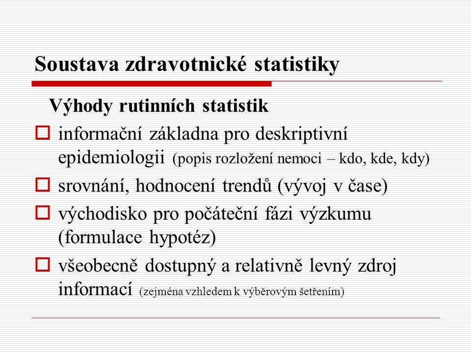 Soustava zdravotnické statistiky