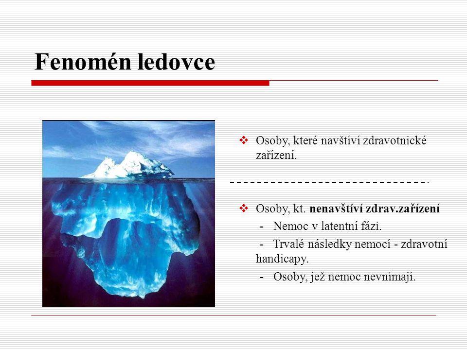 Fenomén ledovce Osoby, které navštíví zdravotnické zařízení.