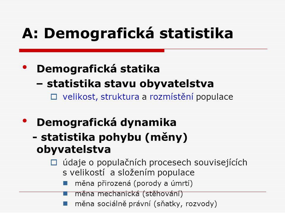 A: Demografická statistika