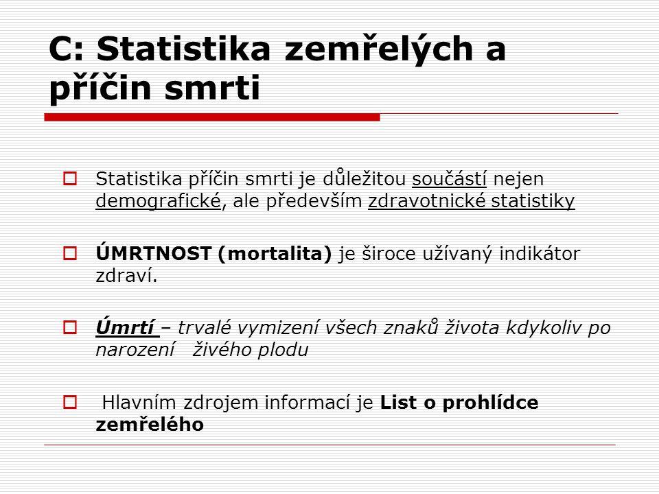 C: Statistika zemřelých a příčin smrti