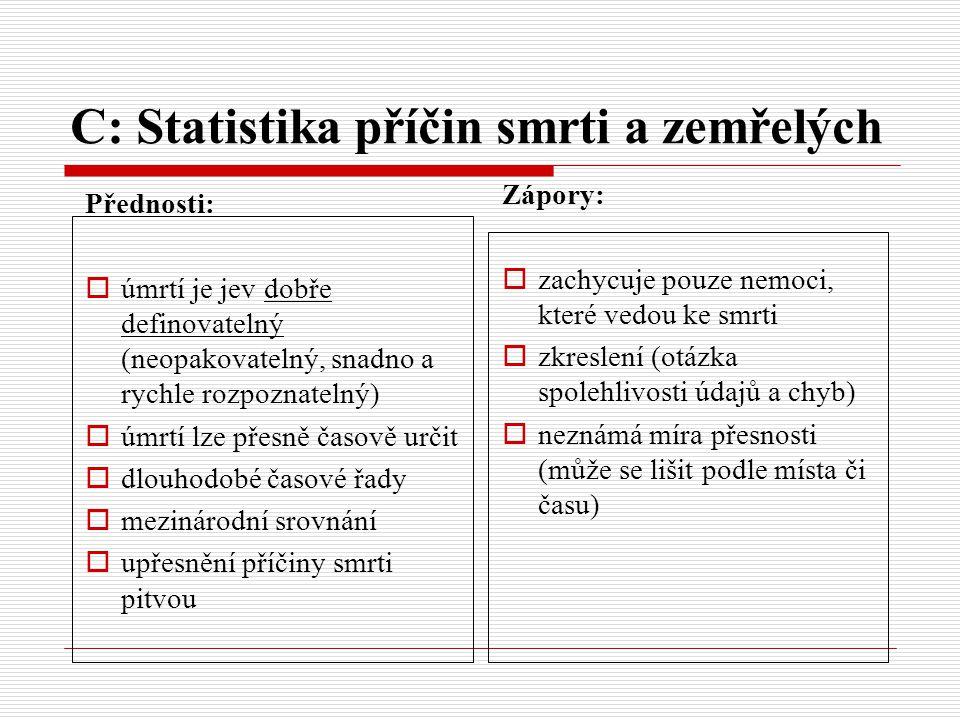 C: Statistika příčin smrti a zemřelých
