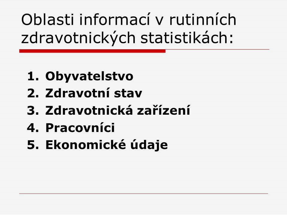 Oblasti informací v rutinních zdravotnických statistikách: