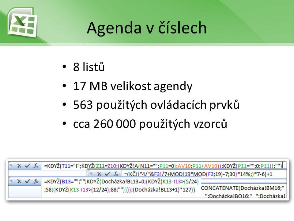 Agenda v číslech 8 listů 17 MB velikost agendy