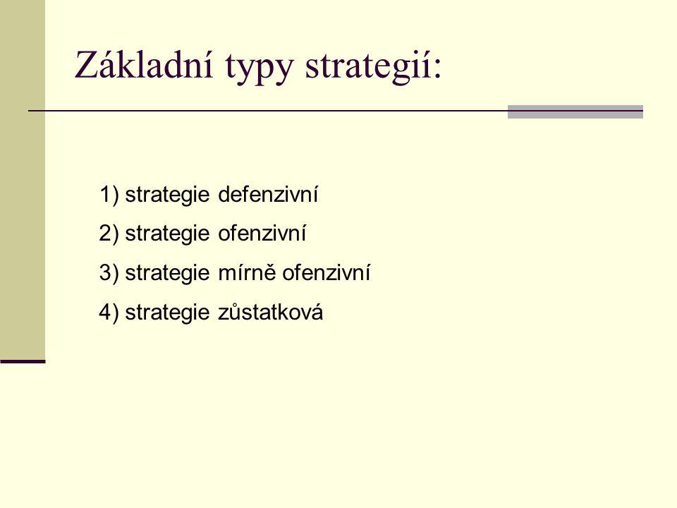 Základní typy strategií: