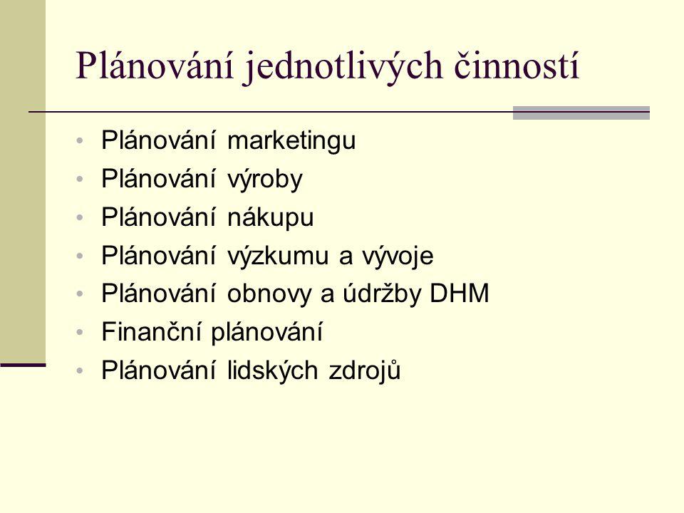 Plánování jednotlivých činností