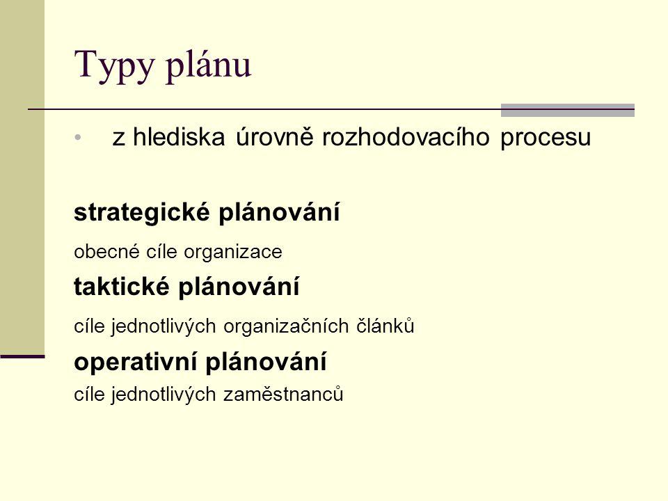 Typy plánu z hlediska úrovně rozhodovacího procesu