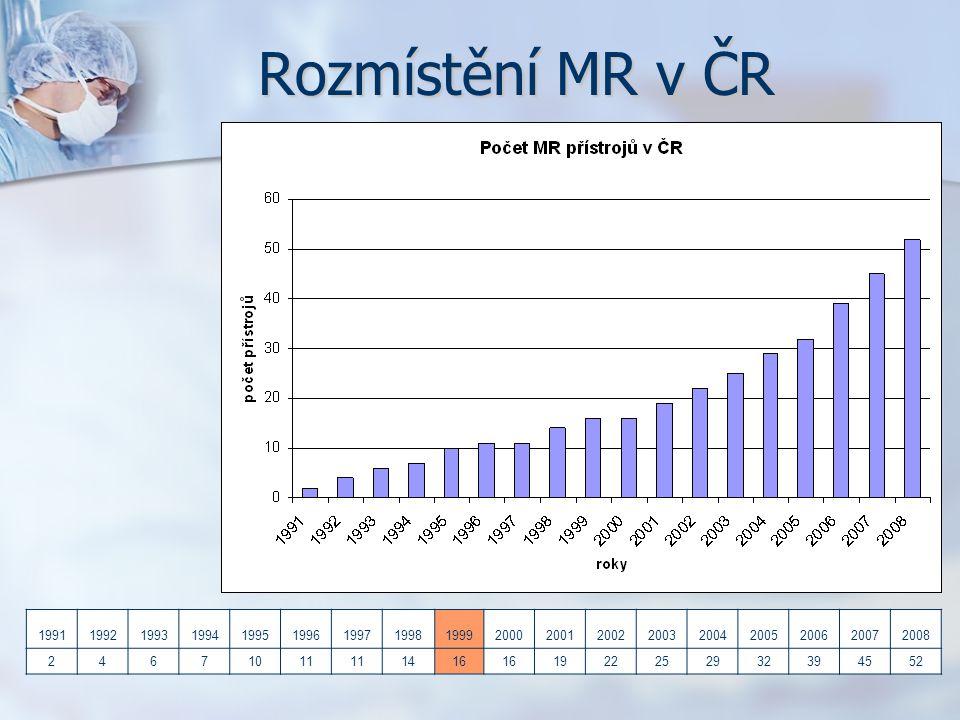 Rozmístění MR v ČR 1991. 1992. 1993. 1994. 1995. 1996. 1997. 1998. 1999. 2000. 2001. 2002.