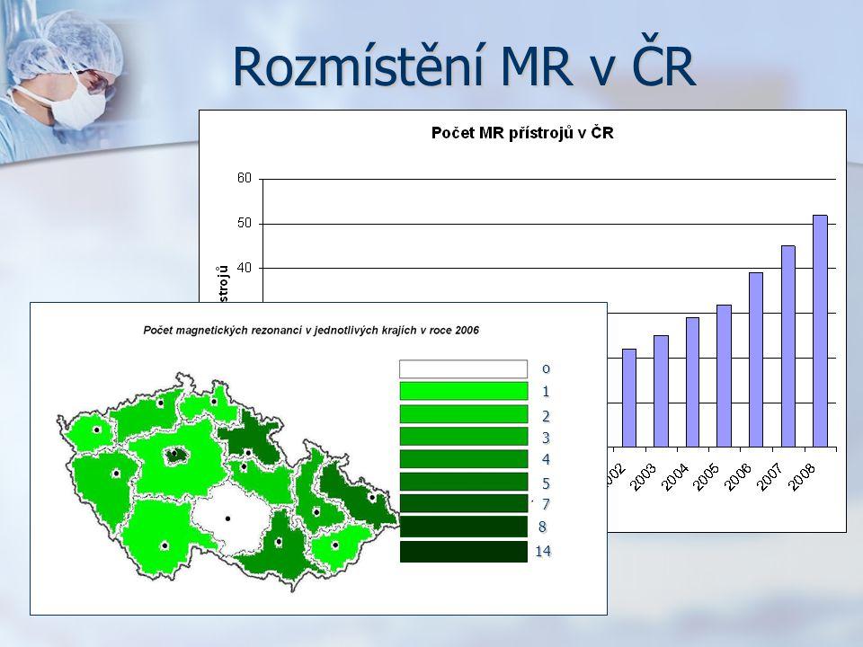 Rozmístění MR v ČR o 1 2 3 4 5 7 8 14