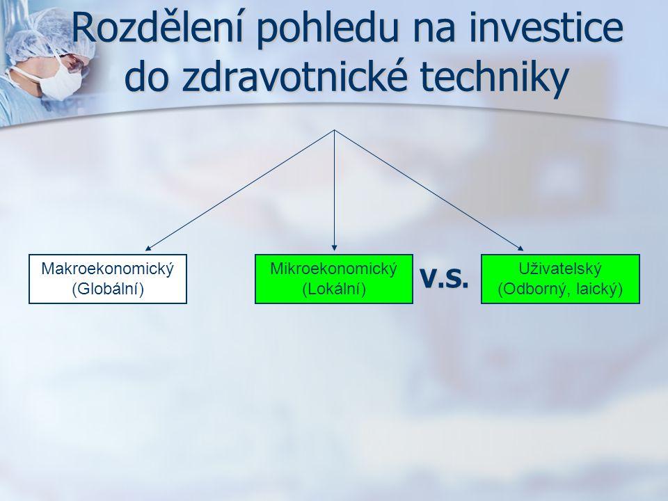 Rozdělení pohledu na investice do zdravotnické techniky