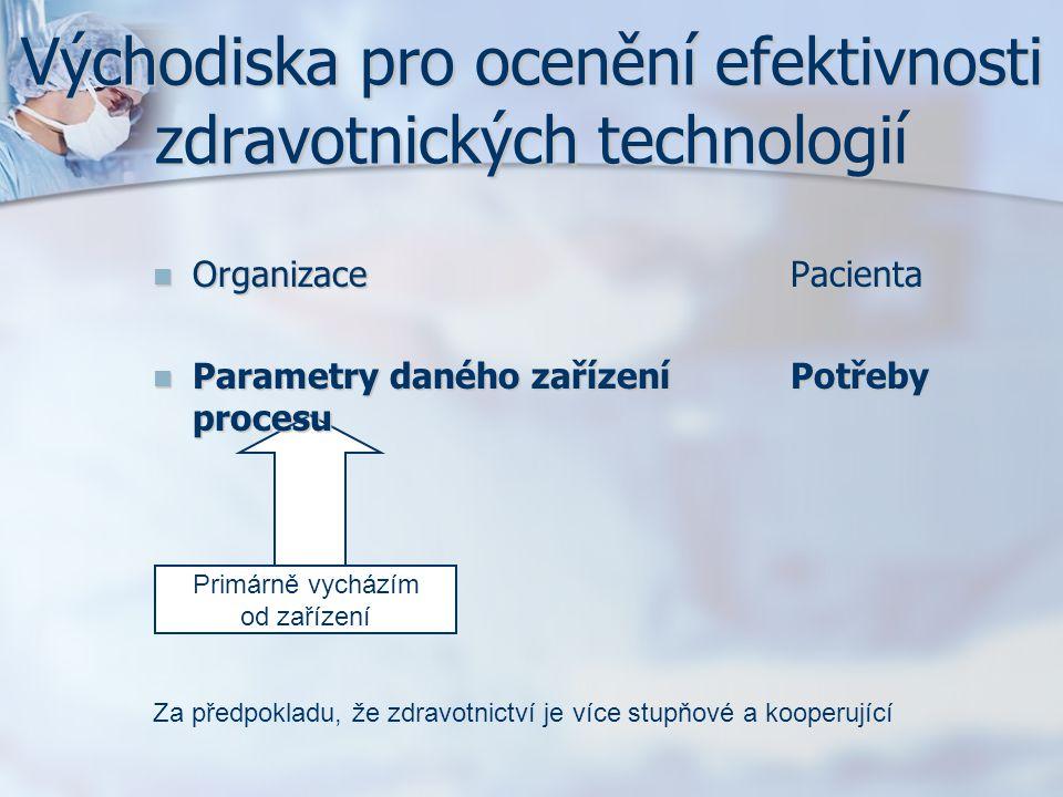 Východiska pro ocenění efektivnosti zdravotnických technologií