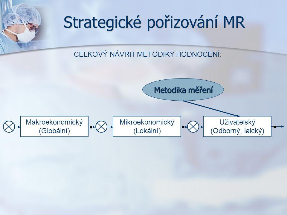 Strategické pořizování MR