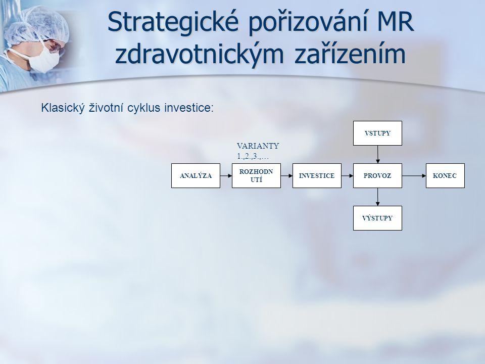 Strategické pořizování MR zdravotnickým zařízením