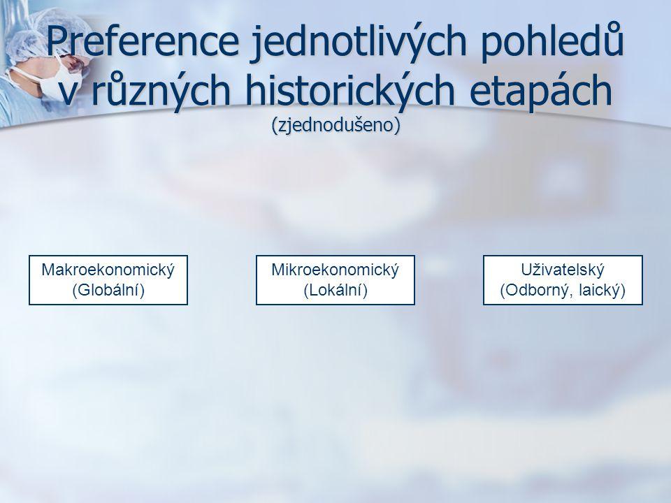 Preference jednotlivých pohledů v různých historických etapách (zjednodušeno)