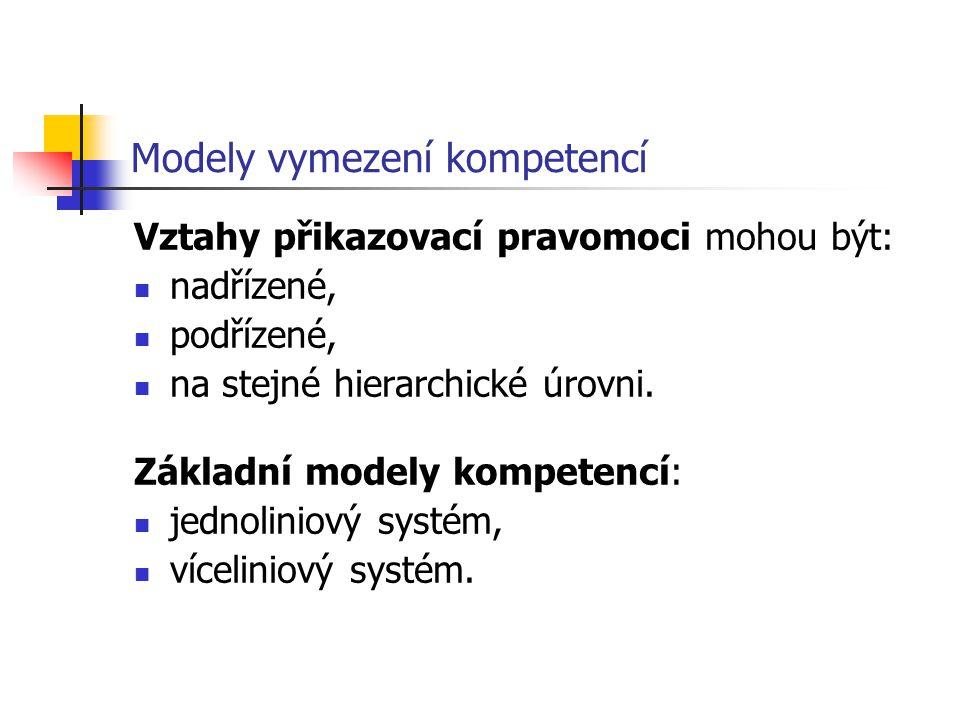 Modely vymezení kompetencí