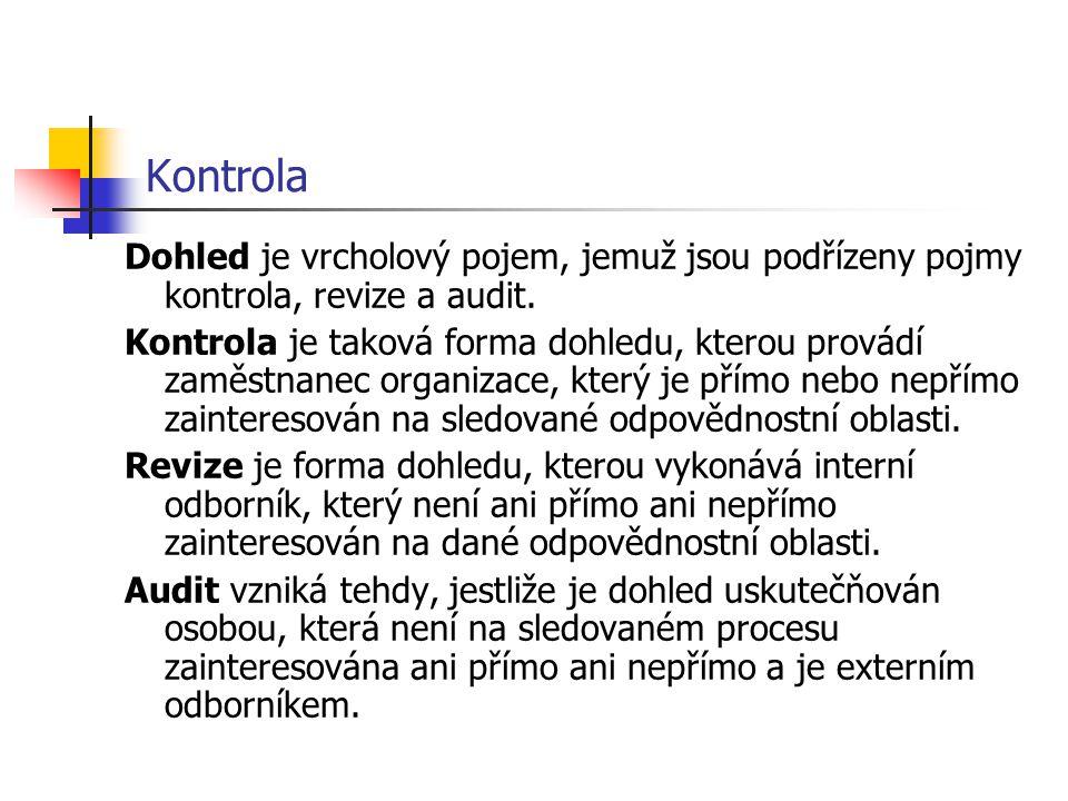 Kontrola Dohled je vrcholový pojem, jemuž jsou podřízeny pojmy kontrola, revize a audit.