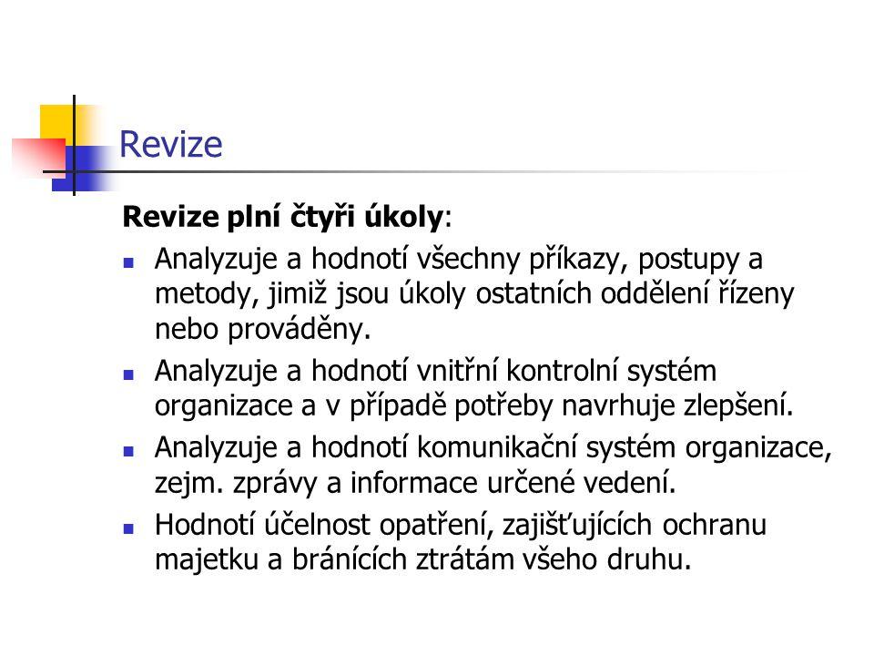 Revize Revize plní čtyři úkoly: