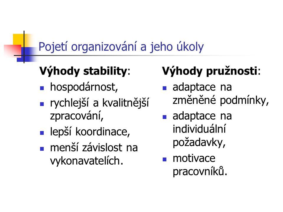 Pojetí organizování a jeho úkoly