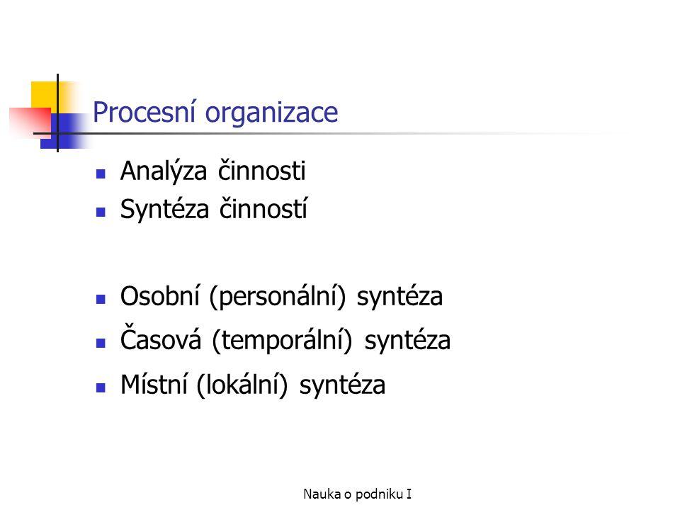Procesní organizace Analýza činnosti Syntéza činností