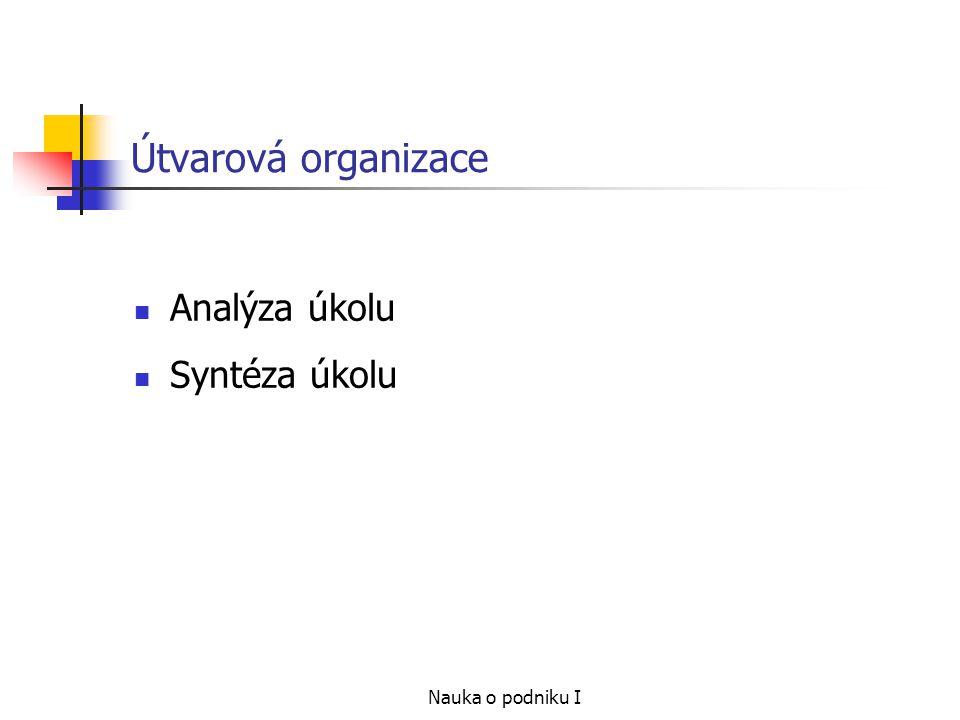 Útvarová organizace Analýza úkolu Syntéza úkolu Nauka o podniku I