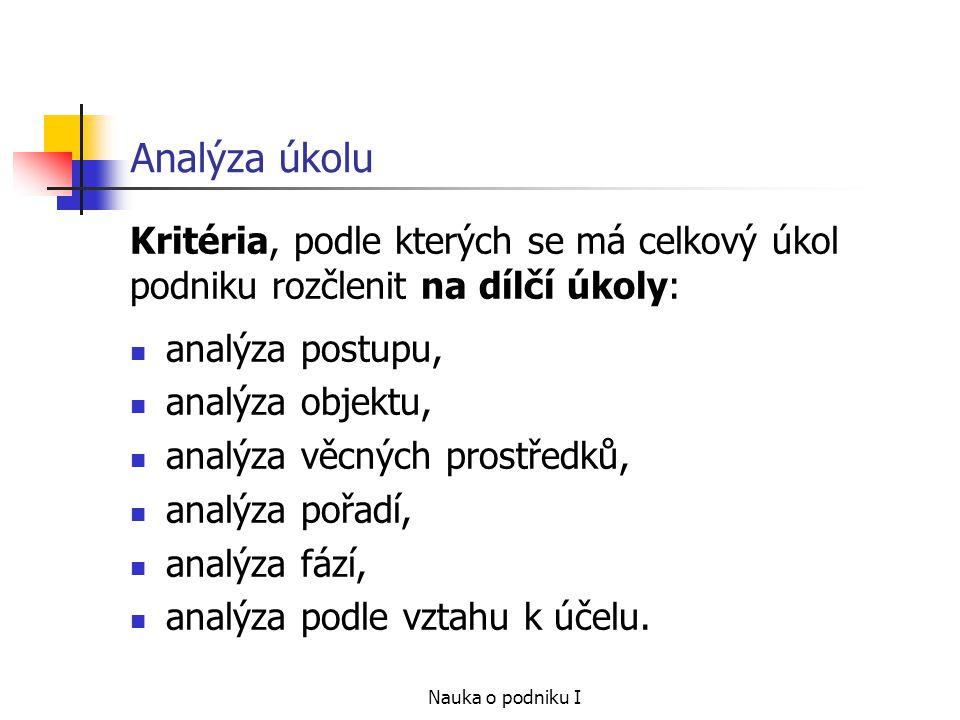 Analýza úkolu Kritéria, podle kterých se má celkový úkol