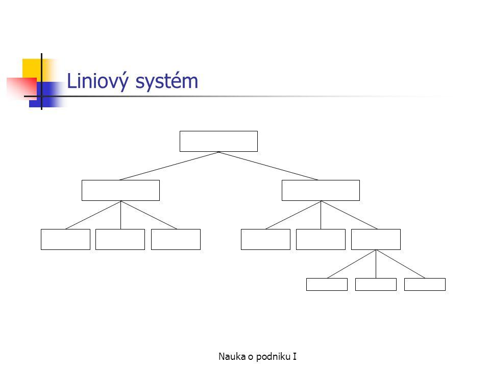 Liniový systém Nauka o podniku I