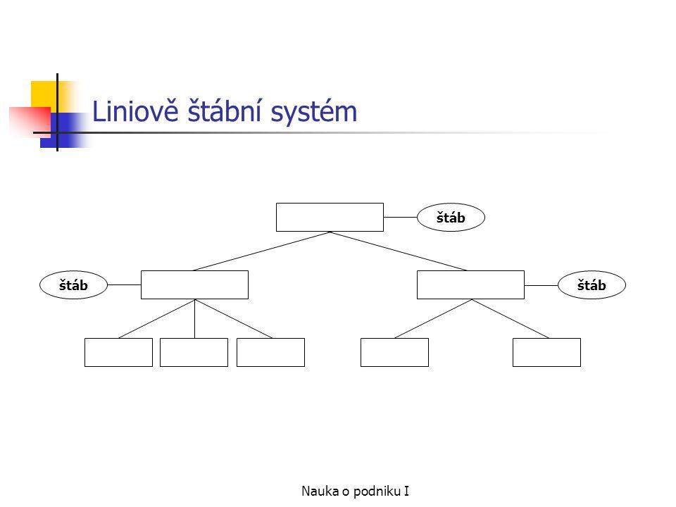 Liniově štábní systém štáb Nauka o podniku I
