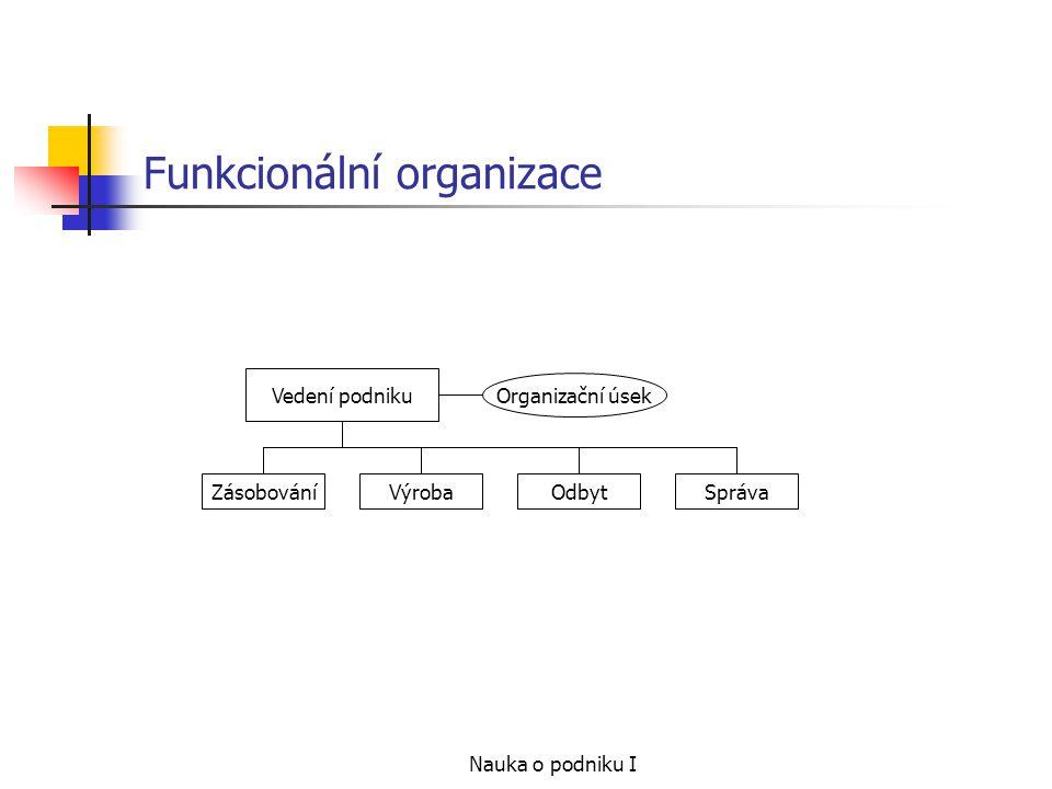 Funkcionální organizace