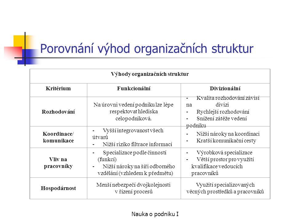 Porovnání výhod organizačních struktur