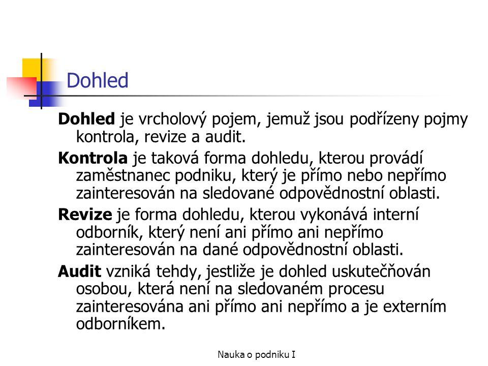 Dohled Dohled je vrcholový pojem, jemuž jsou podřízeny pojmy kontrola, revize a audit.
