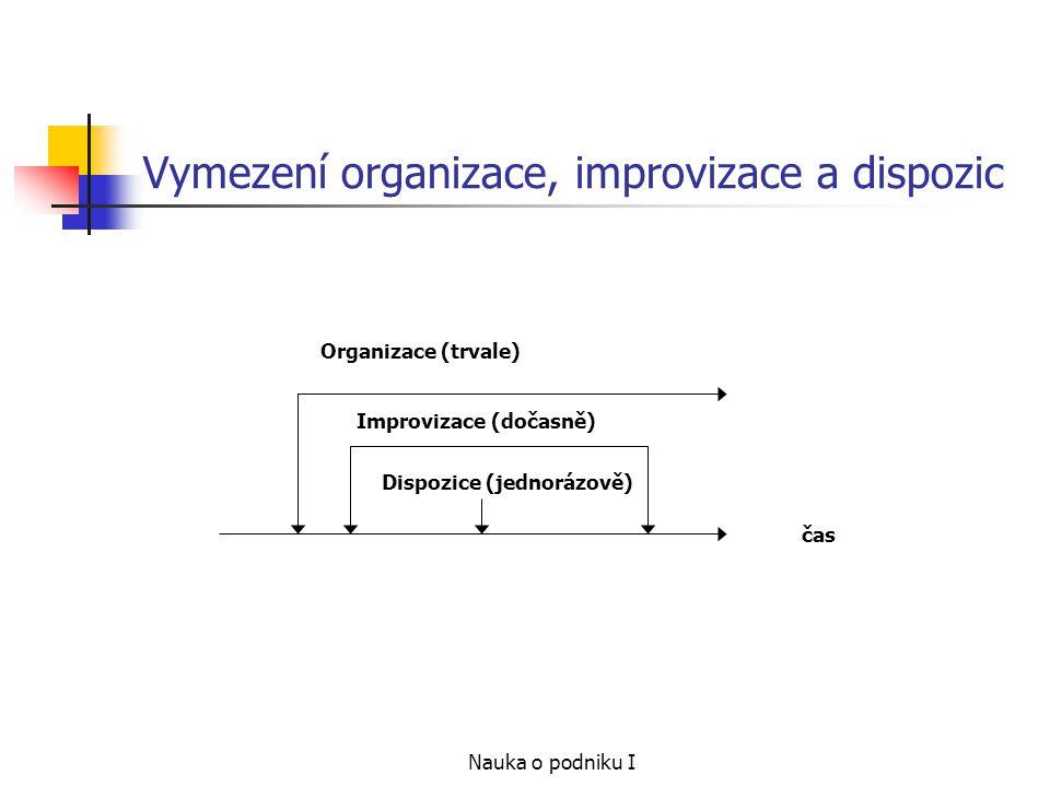 Vymezení organizace, improvizace a dispozic