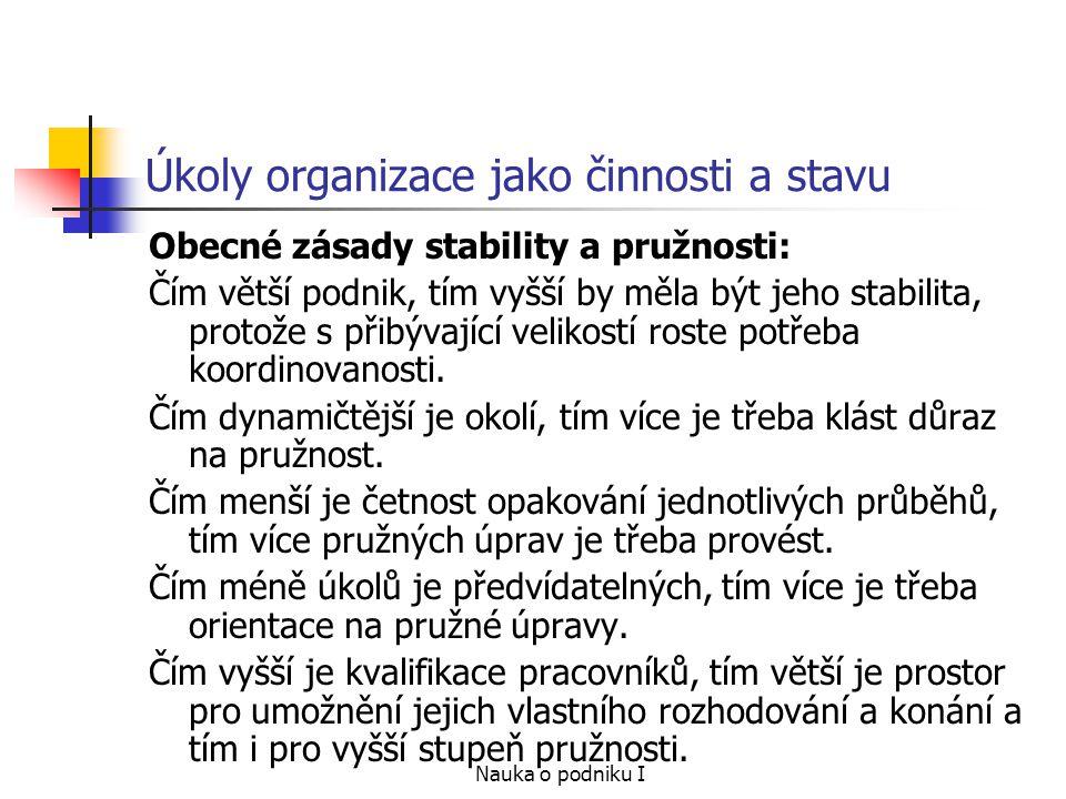 Úkoly organizace jako činnosti a stavu