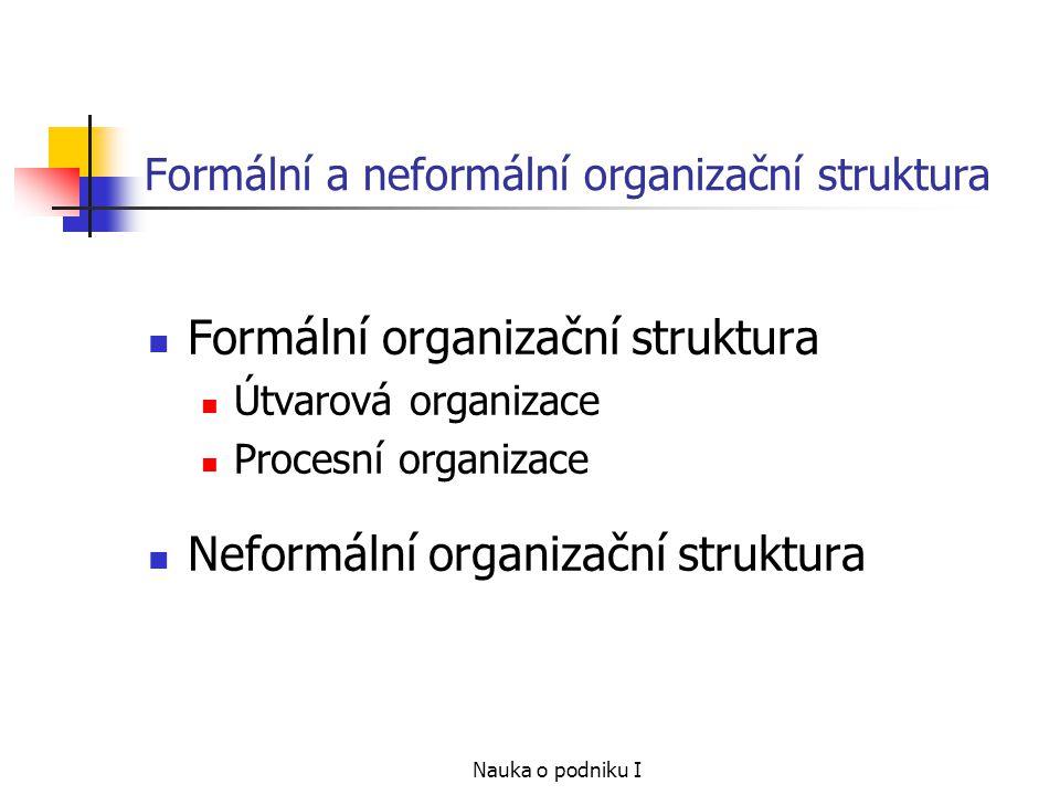 Formální a neformální organizační struktura