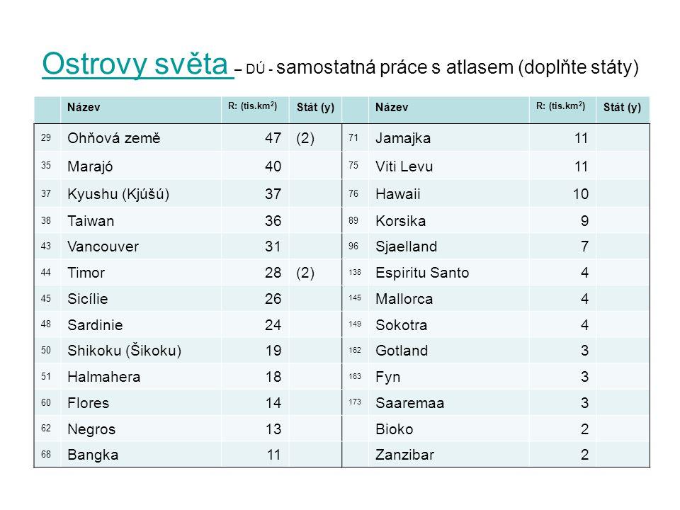 Ostrovy světa – DÚ - samostatná práce s atlasem (doplňte státy)