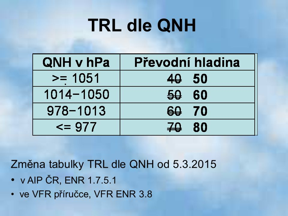 TRL dle QNH Změna tabulky TRL dle QNH od 5.3.2015
