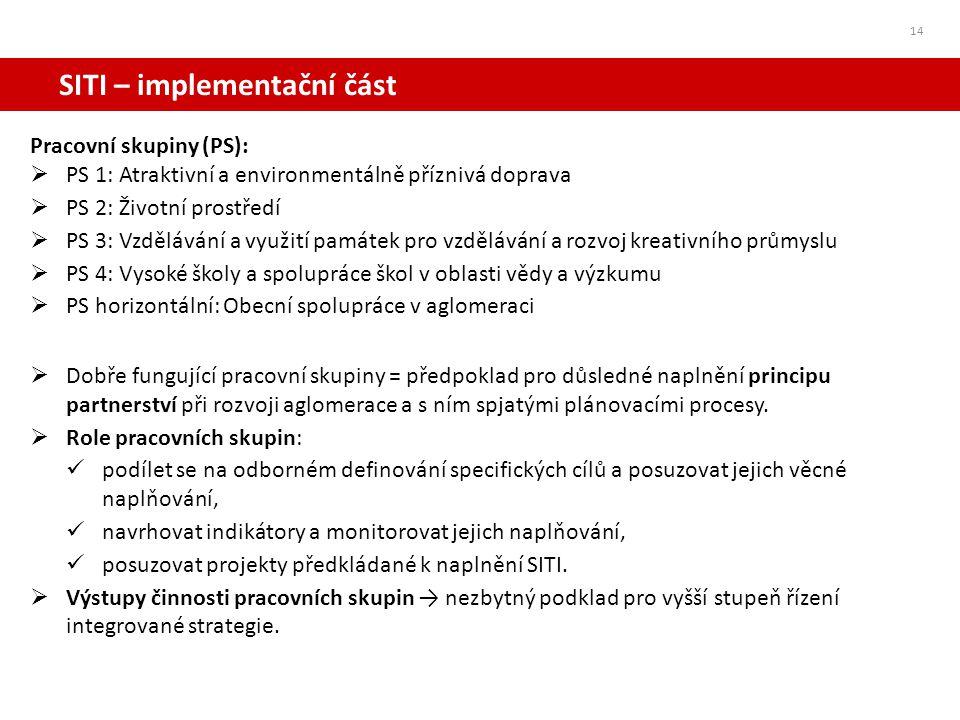 SITI – implementační část