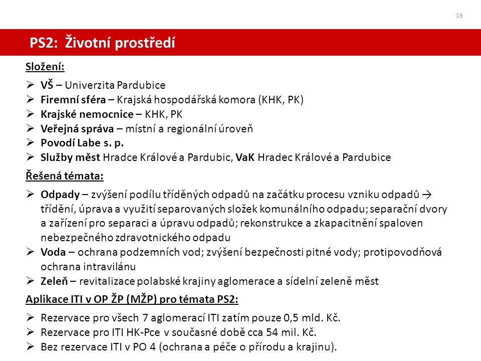PS2: Životní prostředí Složení: VŠ – Univerzita Pardubice