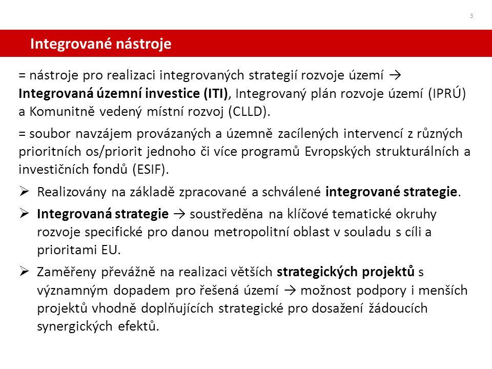 18.3.2015 Integrované nástroje.