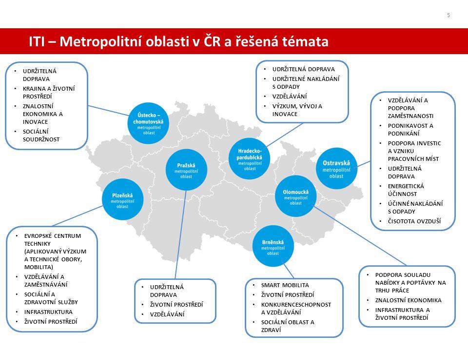 ITI – Metropolitní oblasti v ČR a řešená témata