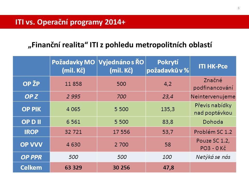 ITI vs. Operační programy 2014+