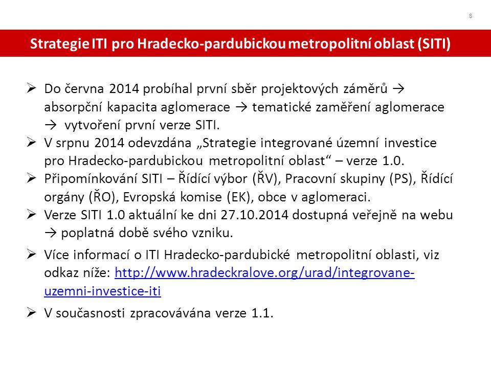 Strategie ITI pro Hradecko-pardubickou metropolitní oblast (SITI)