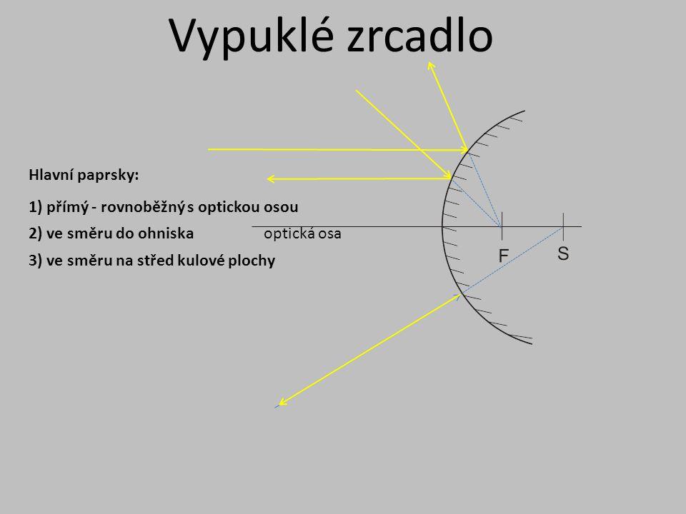 Vypuklé zrcadlo Hlavní paprsky: 1) přímý - rovnoběžný s optickou osou