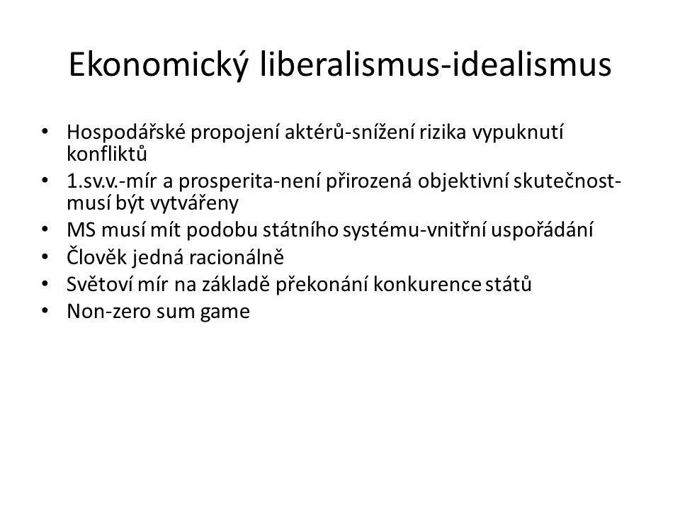 Ekonomický liberalismus-idealismus