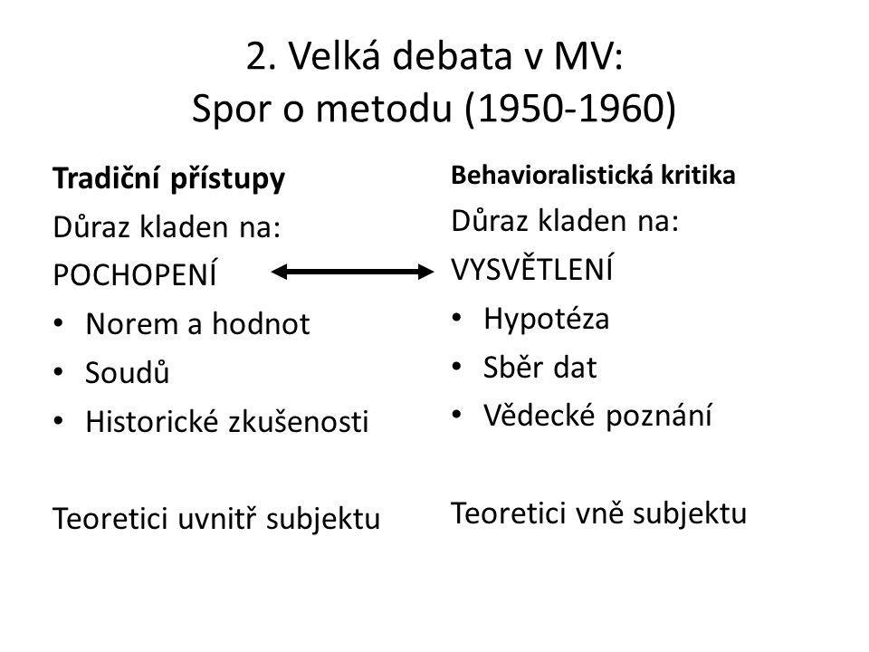 2. Velká debata v MV: Spor o metodu (1950-1960)