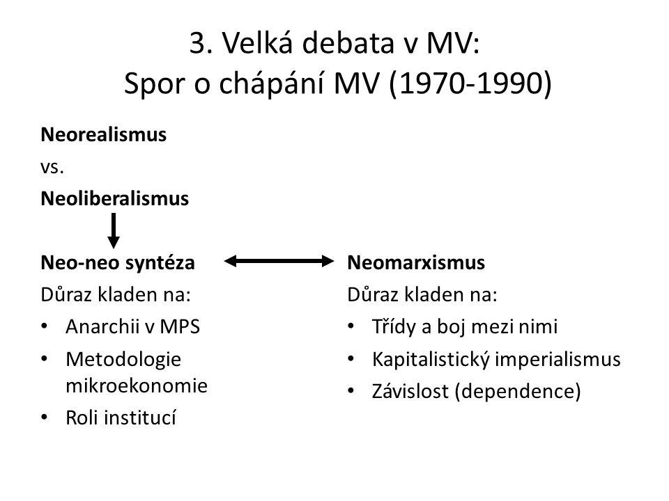 3. Velká debata v MV: Spor o chápání MV (1970-1990)
