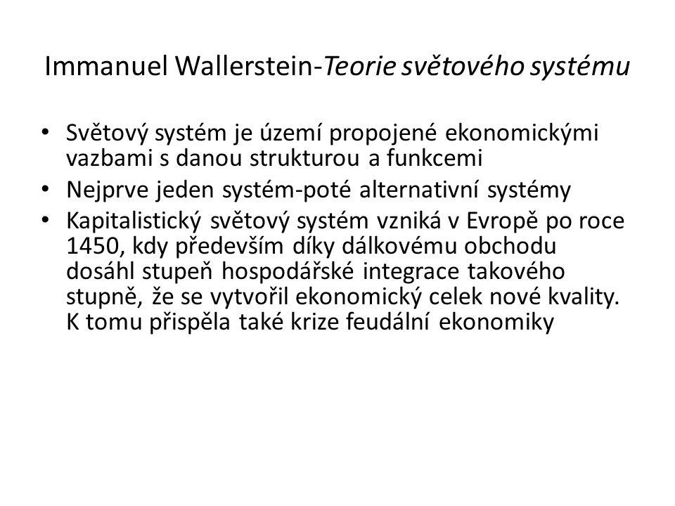 Immanuel Wallerstein-Teorie světového systému