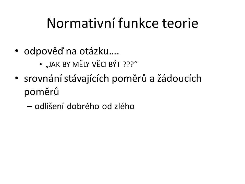 Normativní funkce teorie
