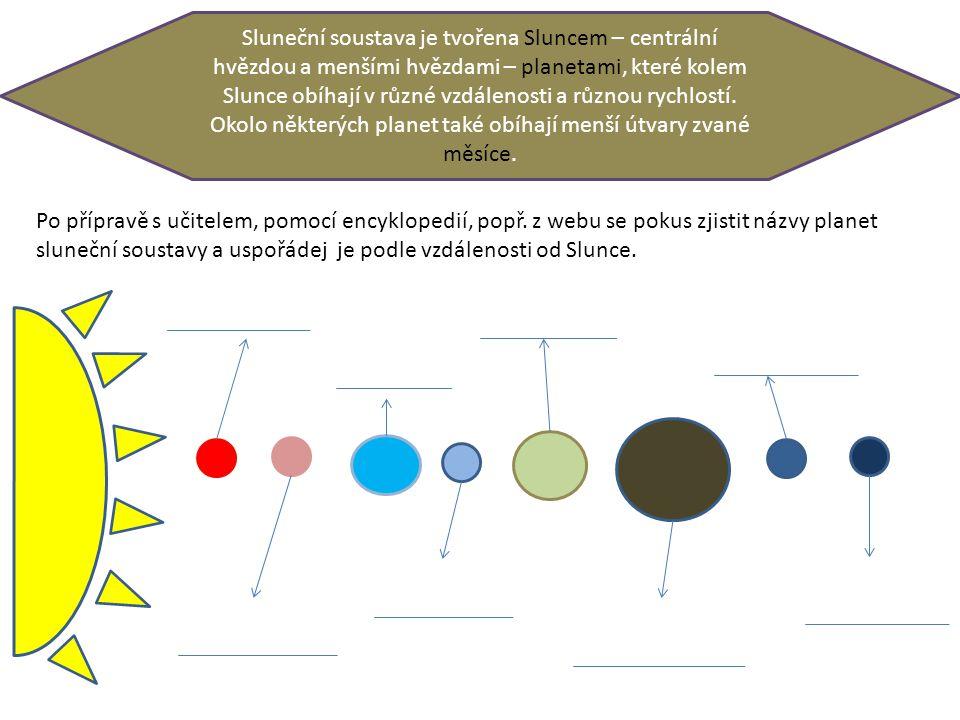 Sluneční soustava je tvořena Sluncem – centrální hvězdou a menšími hvězdami – planetami, které kolem Slunce obíhají v různé vzdálenosti a různou rychlostí. Okolo některých planet také obíhají menší útvary zvané měsíce.